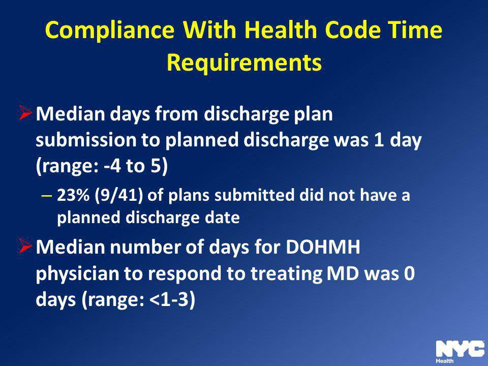 Compliance With Health Code Time Requirements