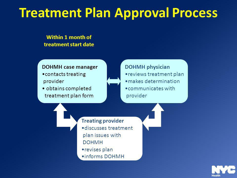 Treatment Plan Approval Process