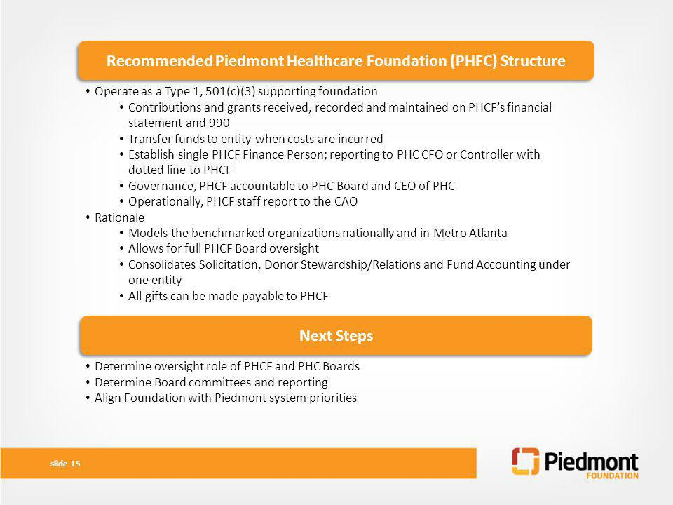 Recommended Piedmont Healthcare Foundation (PHFC) Structure