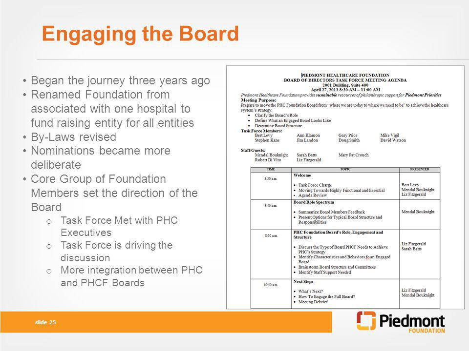 Engaging the Board Began the journey three years ago