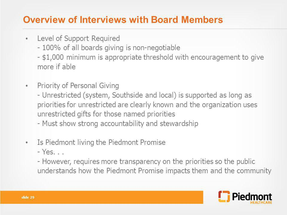 Overview of Interviews with Board Members