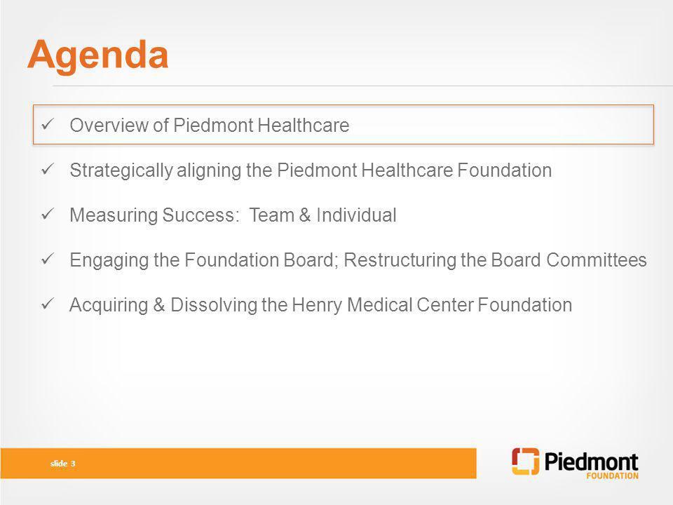 Agenda Overview of Piedmont Healthcare