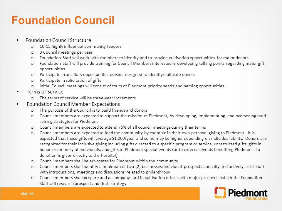 Foundation Council Foundation Council Structure Terms of Service