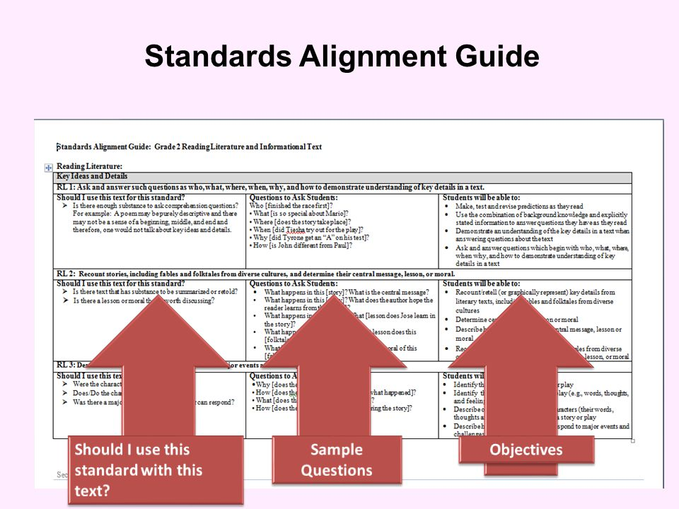 Standards Alignment Guide