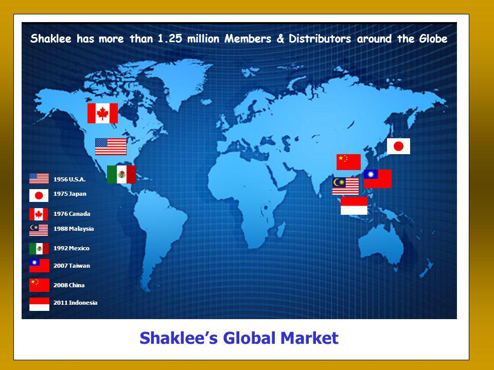 Shaklee's Global Market