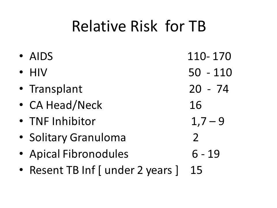 Relative Risk for TB AIDS 110- 170 HIV 50 - 110 Transplant 20 - 74