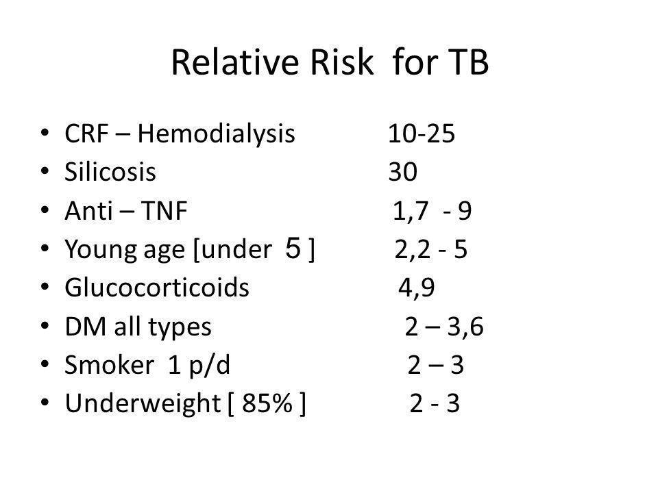 Relative Risk for TB CRF – Hemodialysis 10-25 Silicosis 30
