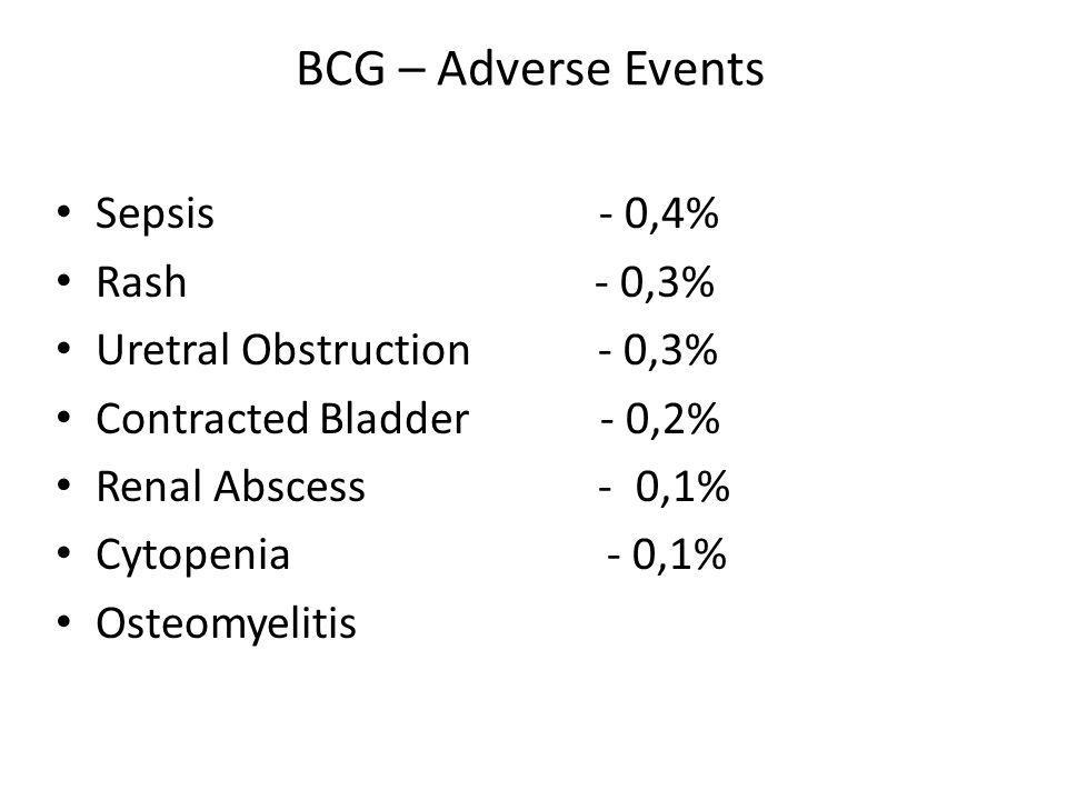 BCG – Adverse Events Sepsis - 0,4% Rash - 0,3%