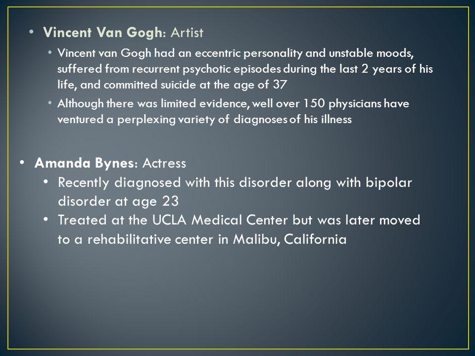 Vincent Van Gogh: Artist
