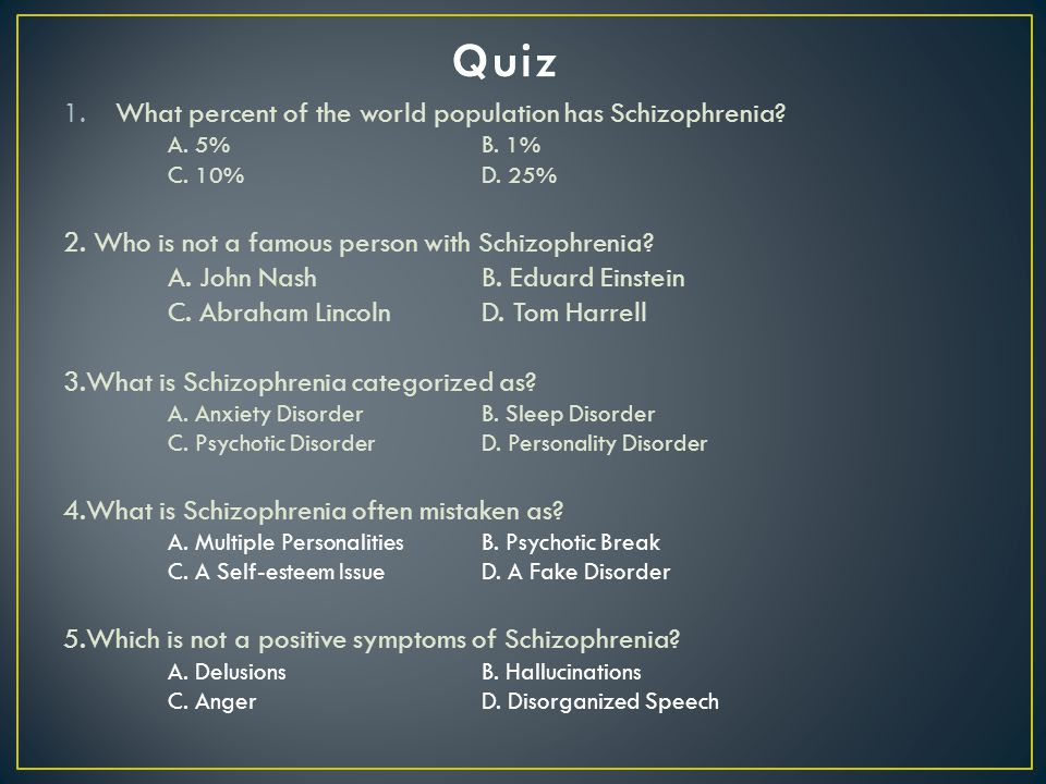 Quiz What percent of the world population has Schizophrenia
