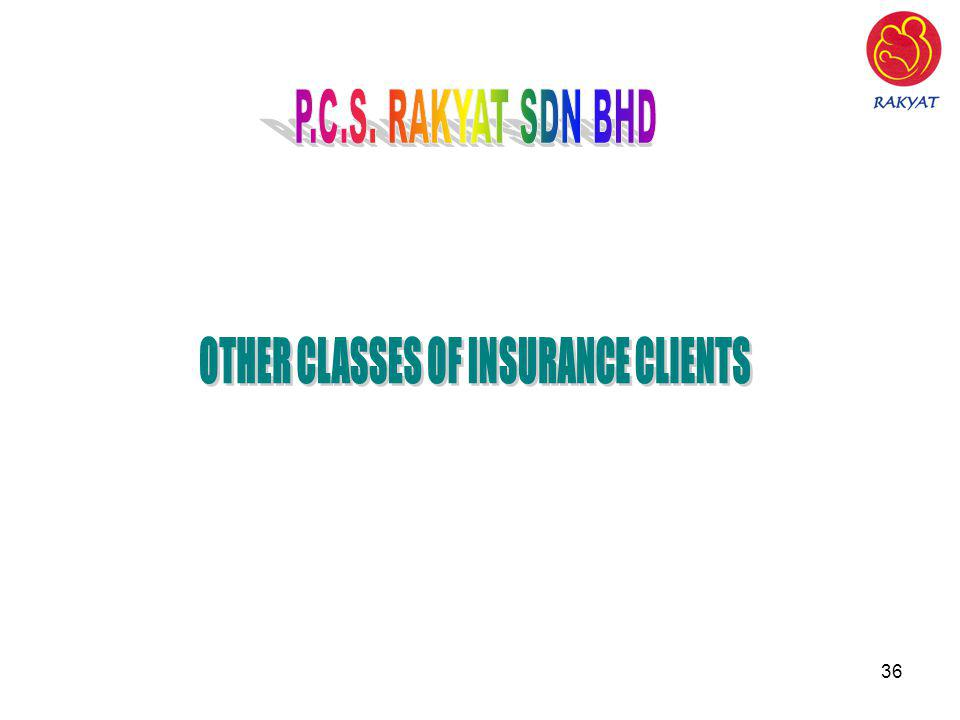 OTHER CLASSES OF INSURANCE CLIENTS