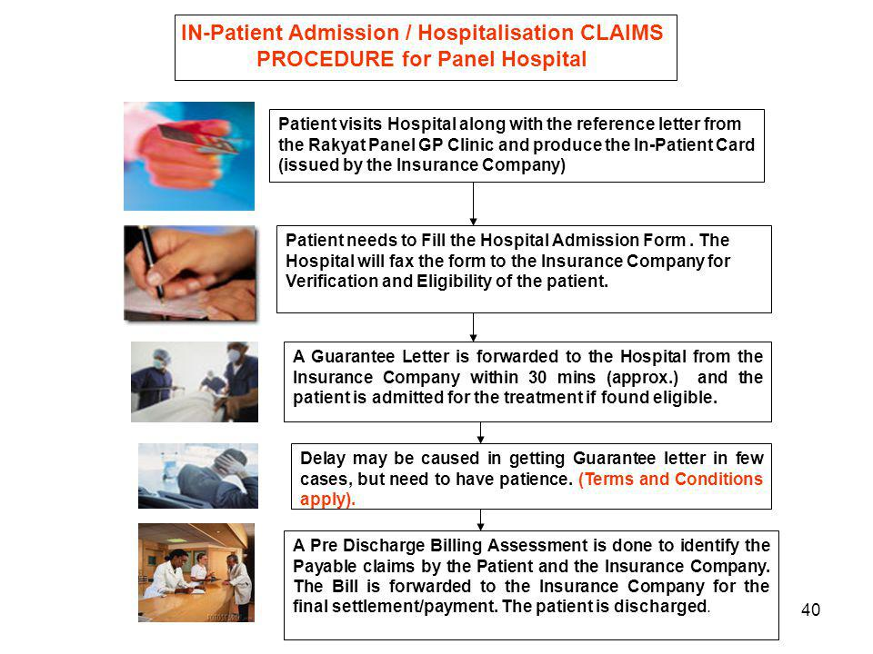 IN-Patient Admission / Hospitalisation CLAIMS PROCEDURE for Panel Hospital