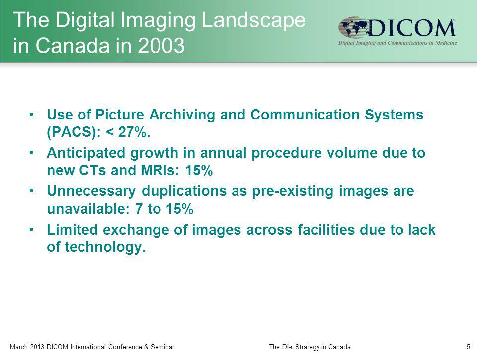 The Digital Imaging Landscape in Canada in 2003