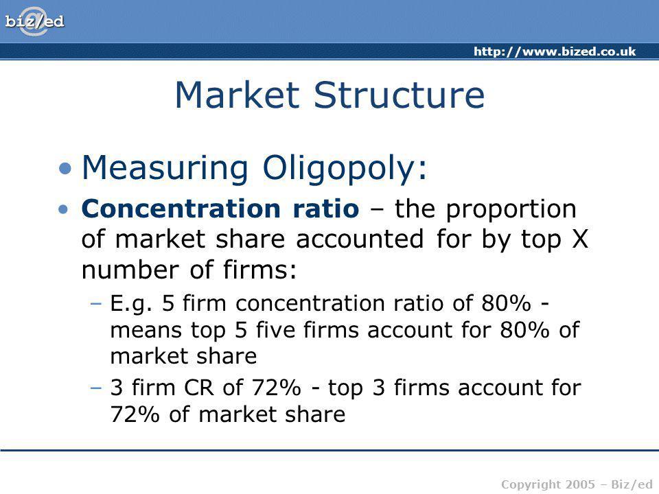 Market Structure Measuring Oligopoly: