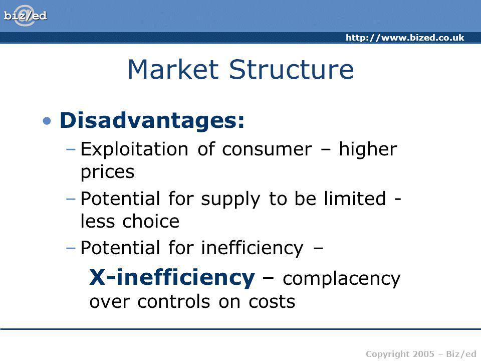 Market Structure Disadvantages: