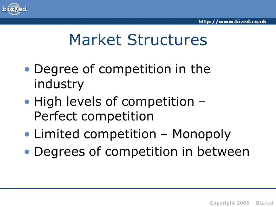 Market Structures Degree of competition in the industry