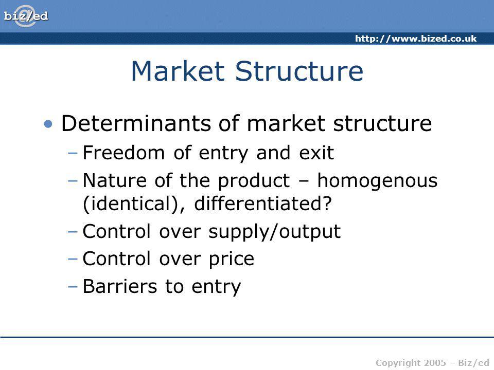 Market Structure Determinants of market structure