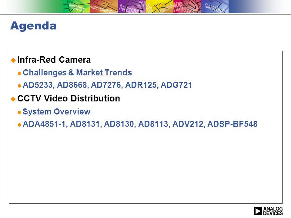 Agenda Infra-Red Camera CCTV Video Distribution