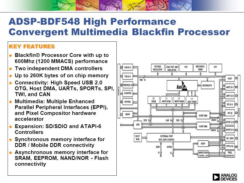 ADSP-BDF548 High Performance Convergent Multimedia Blackfin Processor