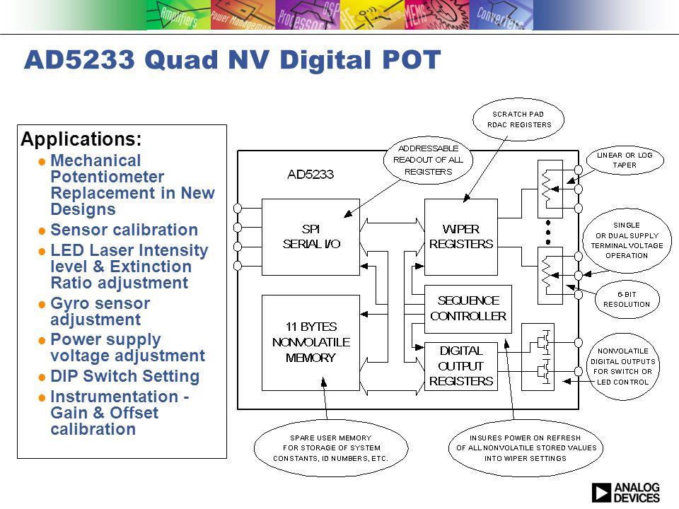AD5233 Quad NV Digital POT Applications: