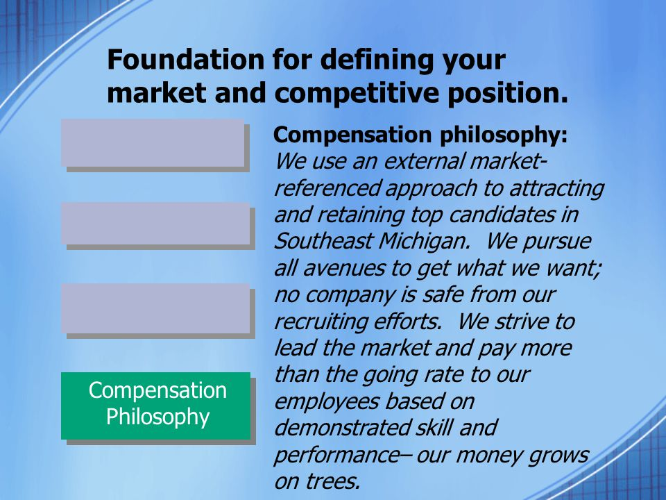 Foundation for defining your market and competitive position.