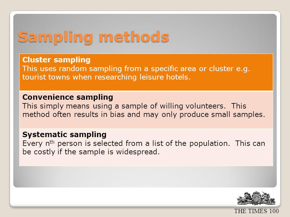 Sampling methods Cluster sampling