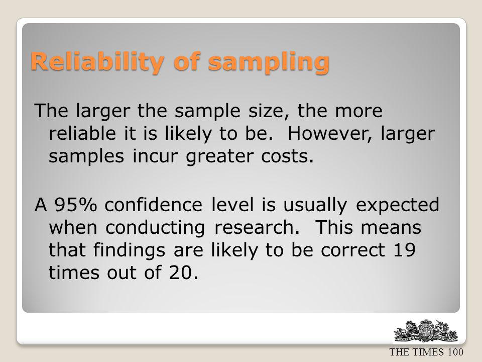 Reliability of sampling