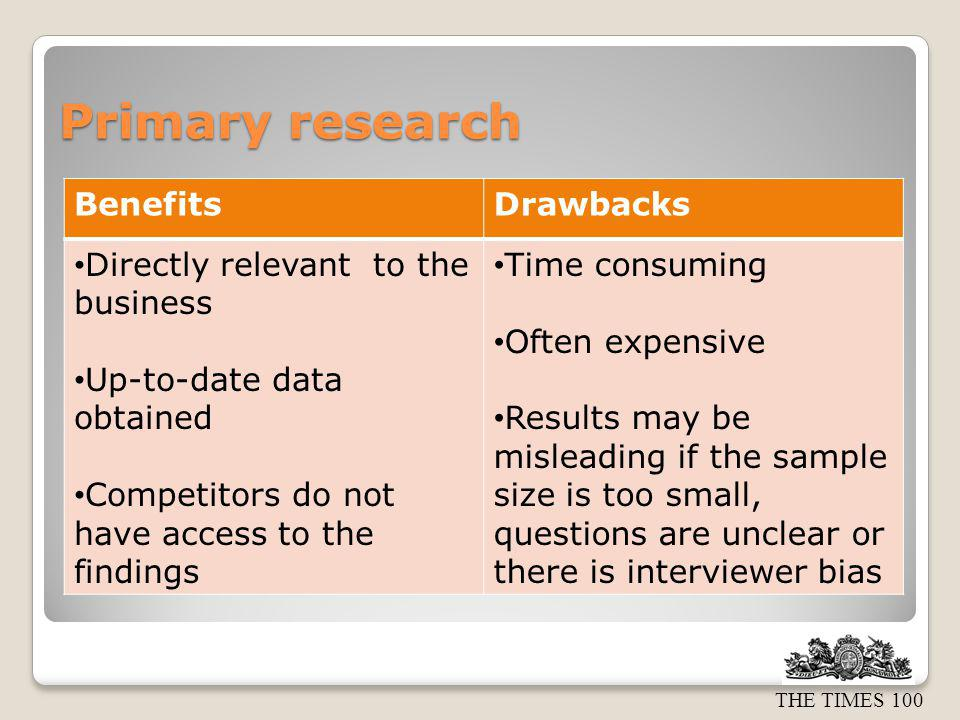 Primary research Benefits Drawbacks Directly relevant to the business