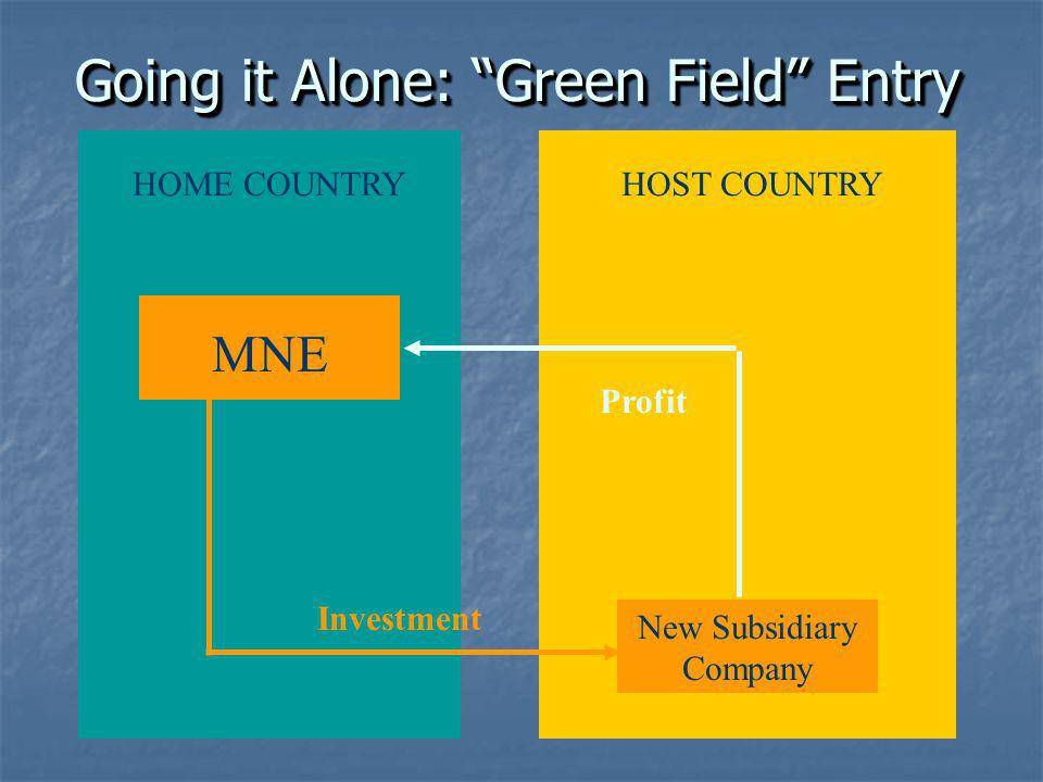 Going it Alone: Green Field Entry