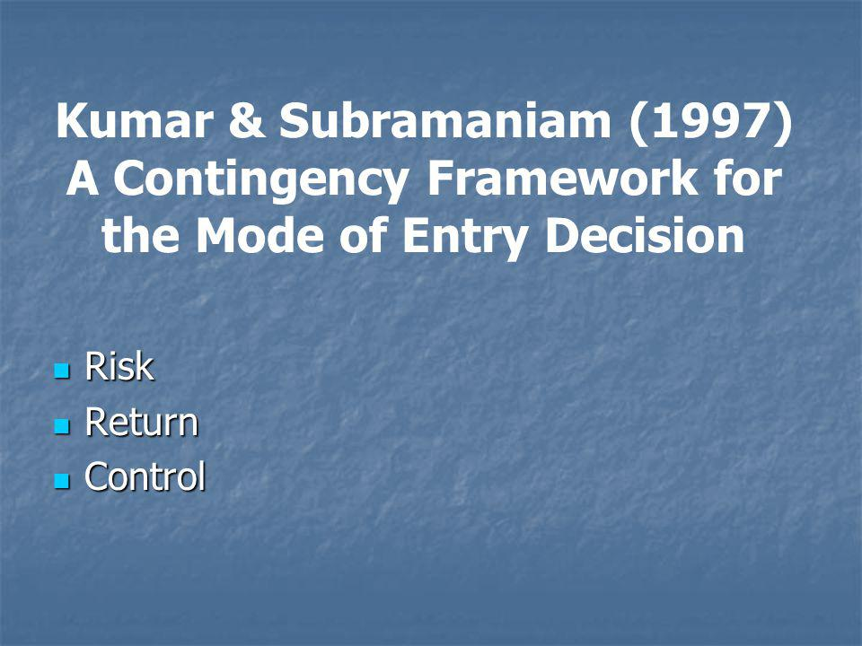 Kumar & Subramaniam (1997) A Contingency Framework for the Mode of Entry Decision