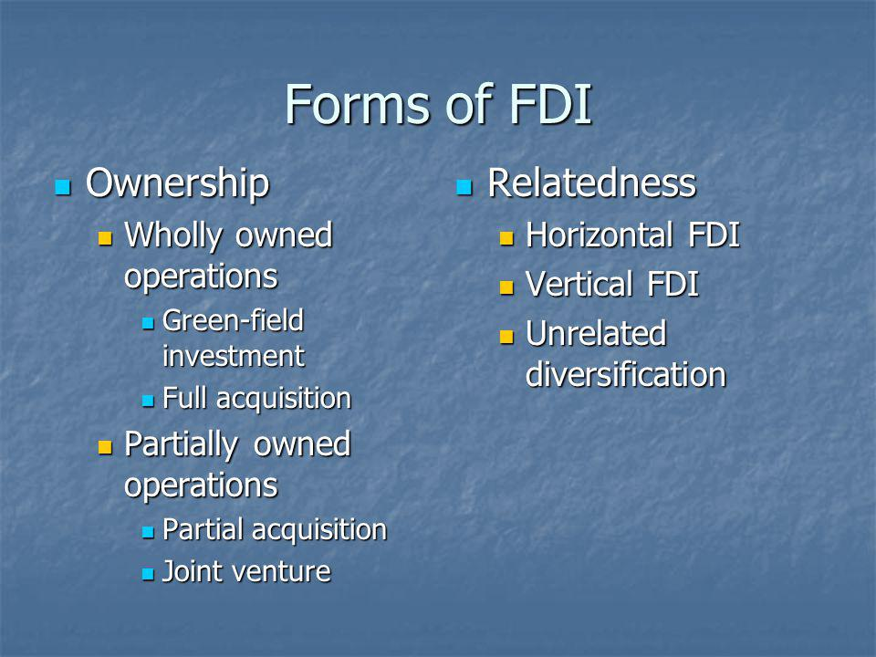 Forms of FDI Ownership Relatedness Wholly owned operations