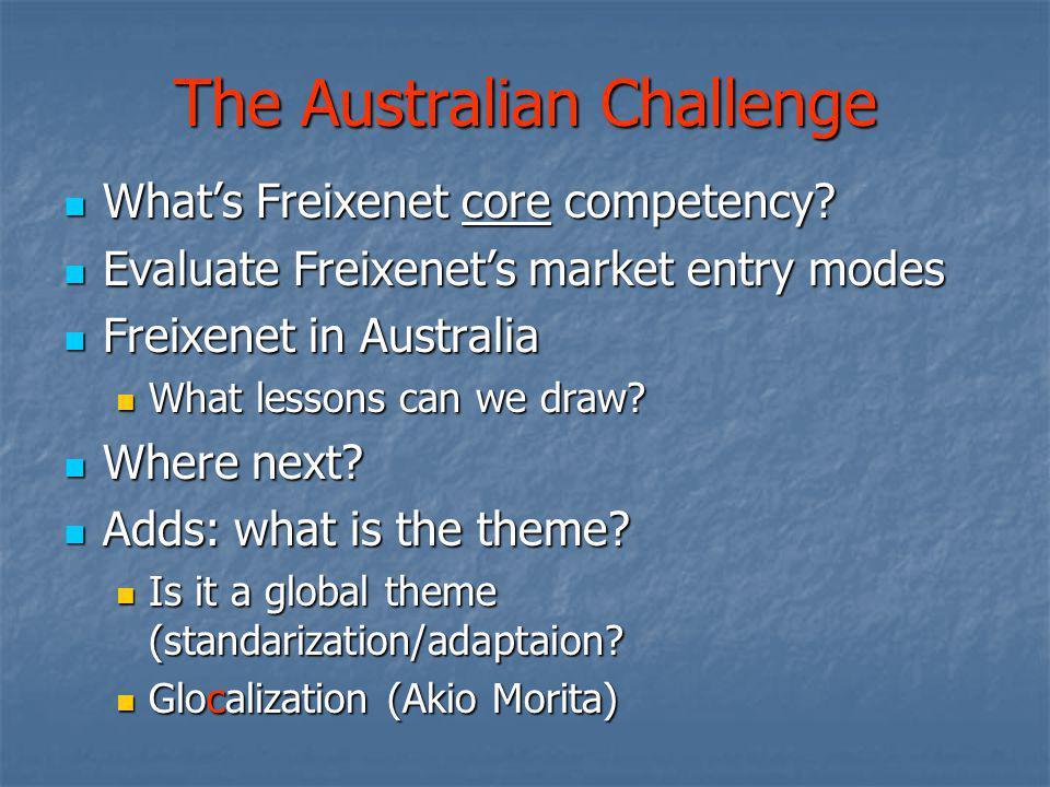 The Australian Challenge