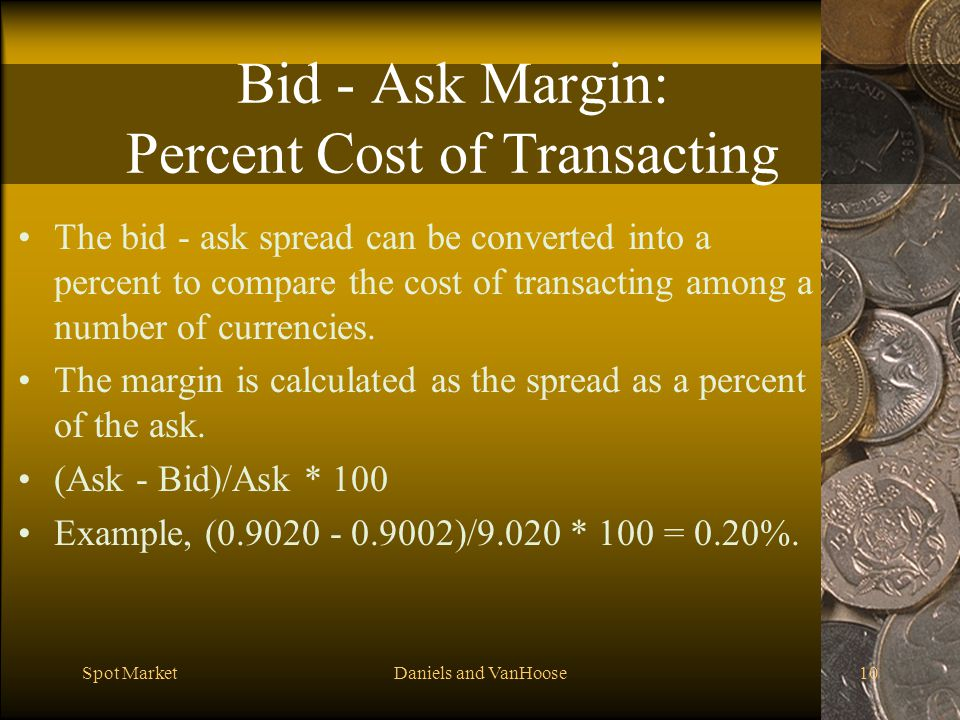 Bid - Ask Margin: Percent Cost of Transacting