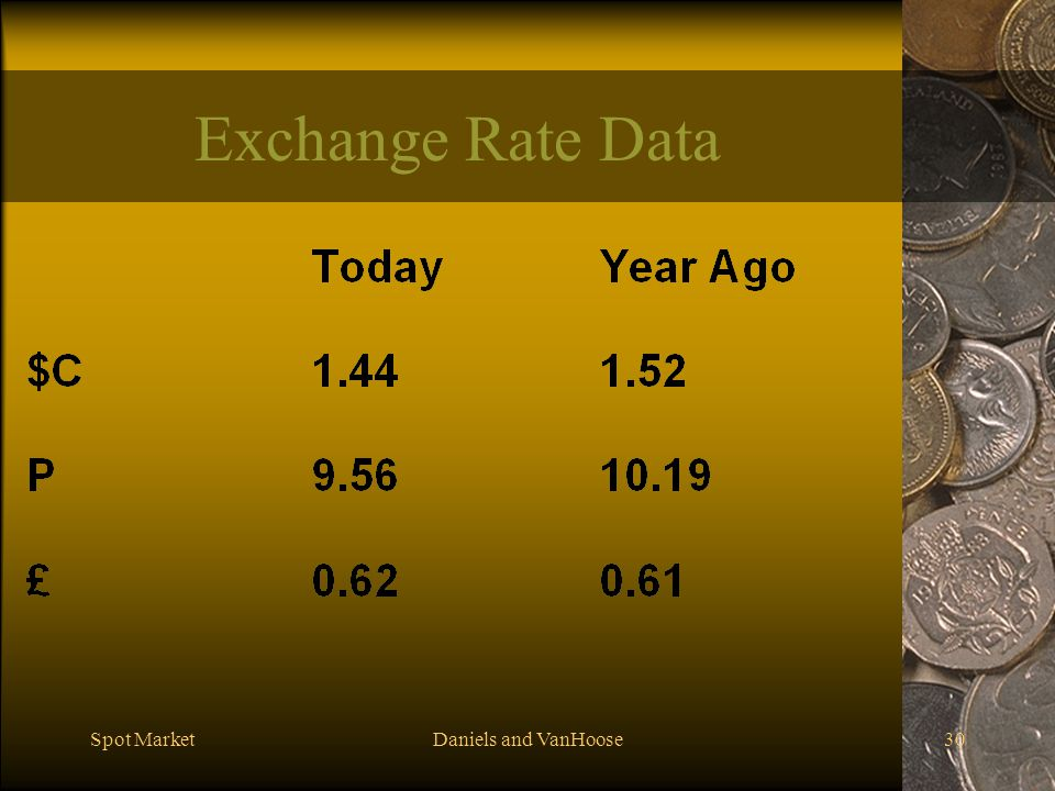 Exchange Rate Data Spot Market Daniels and VanHoose