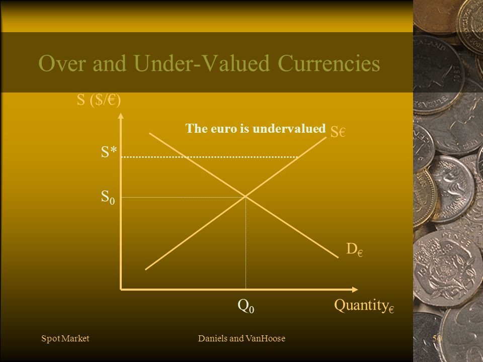 Over and Under-Valued Currencies