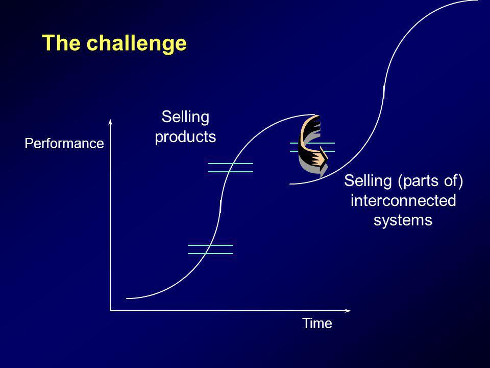 The challenge Selling products Selling (parts of) interconnected