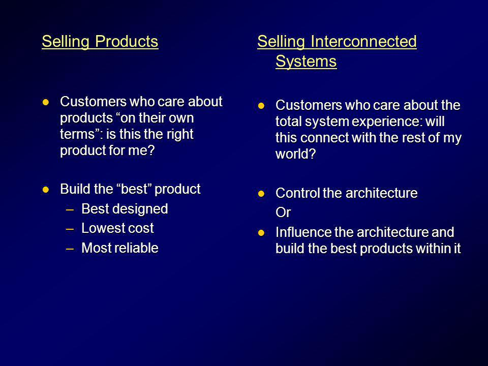 Selling Interconnected Systems