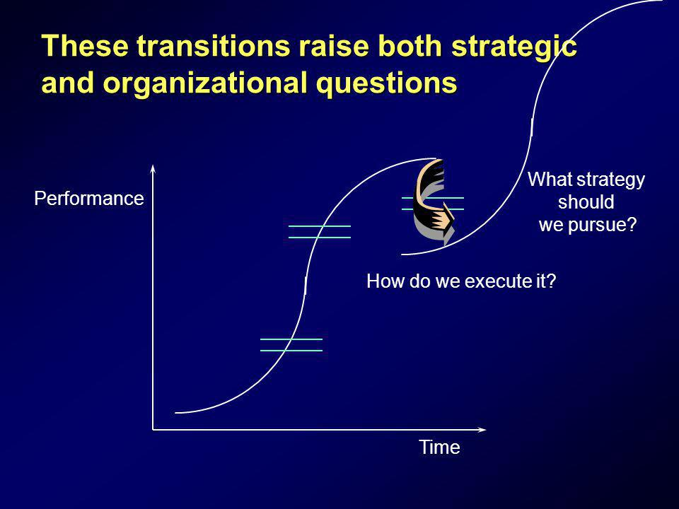 These transitions raise both strategic and organizational questions