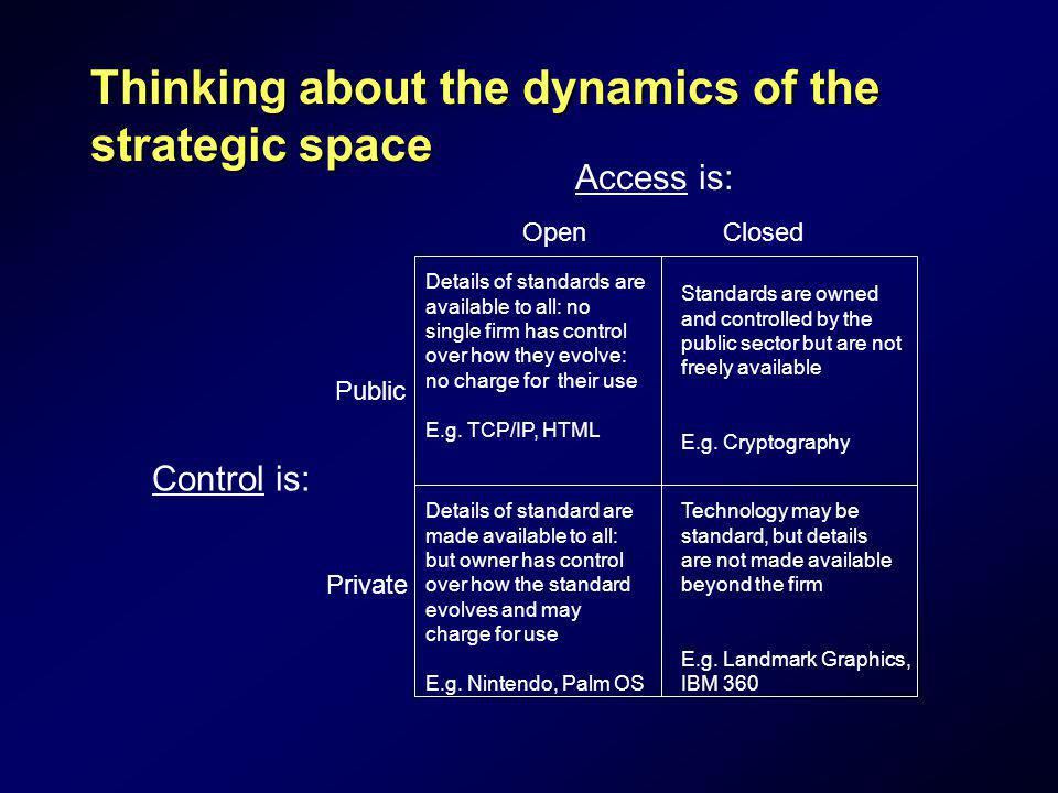 Thinking about the dynamics of the strategic space