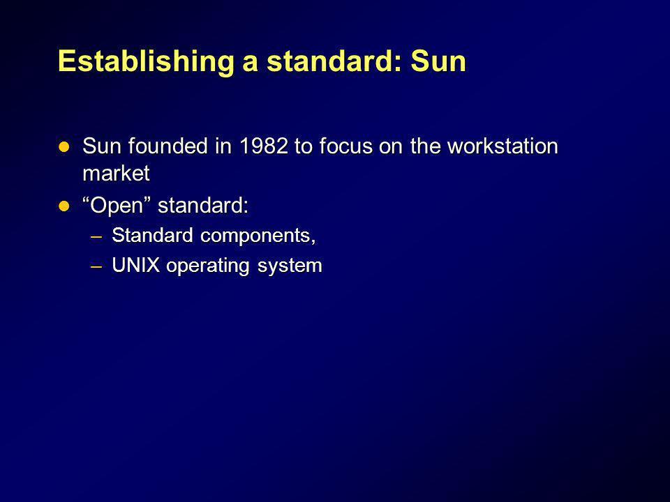 Establishing a standard: Sun