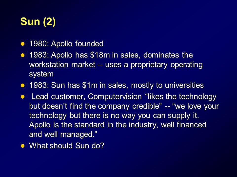 Sun (2) 1980: Apollo founded. 1983: Apollo has $18m in sales, dominates the workstation market -- uses a proprietary operating system.