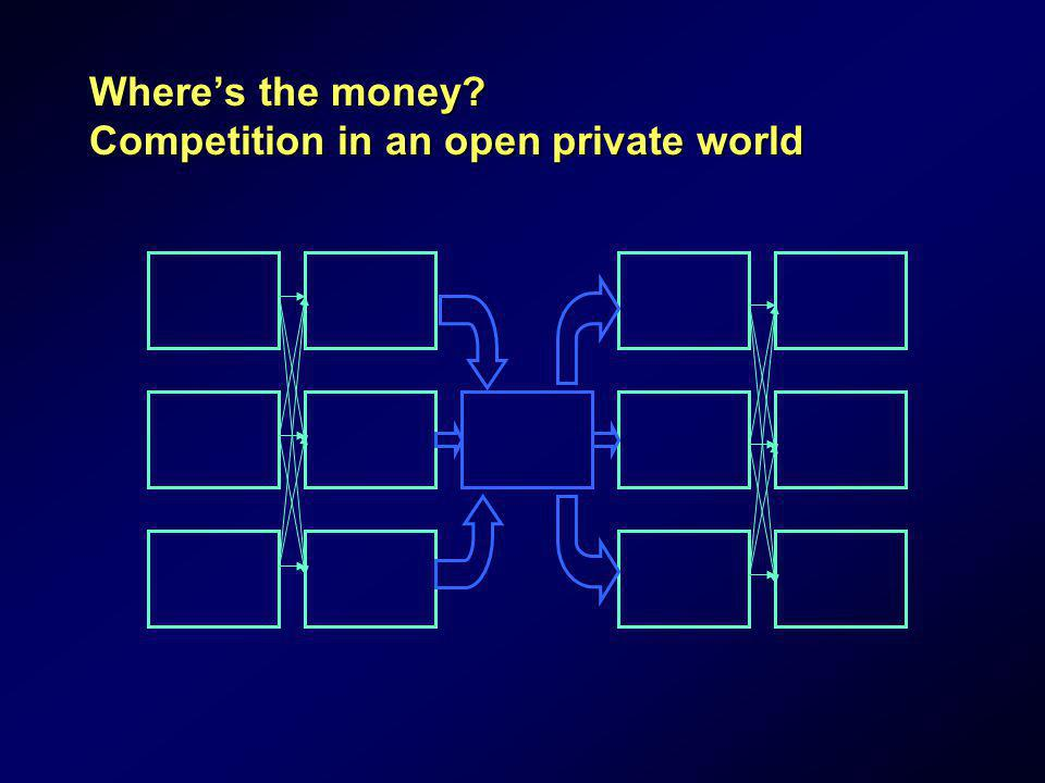 Where's the money Competition in an open private world