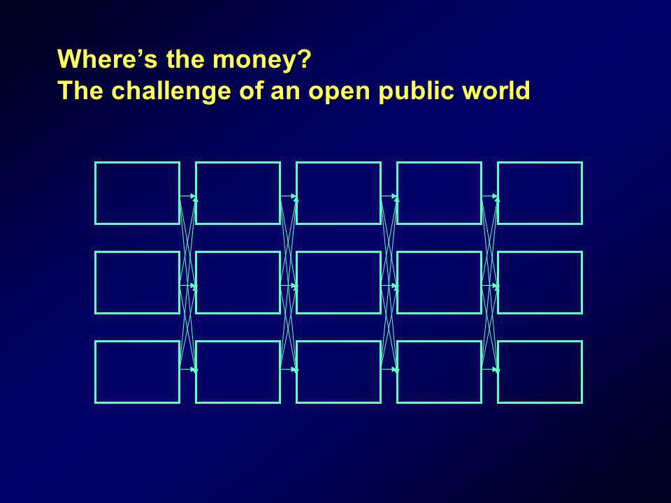 Where's the money The challenge of an open public world