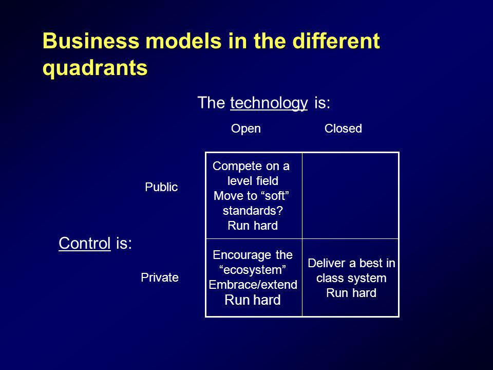 Business models in the different quadrants