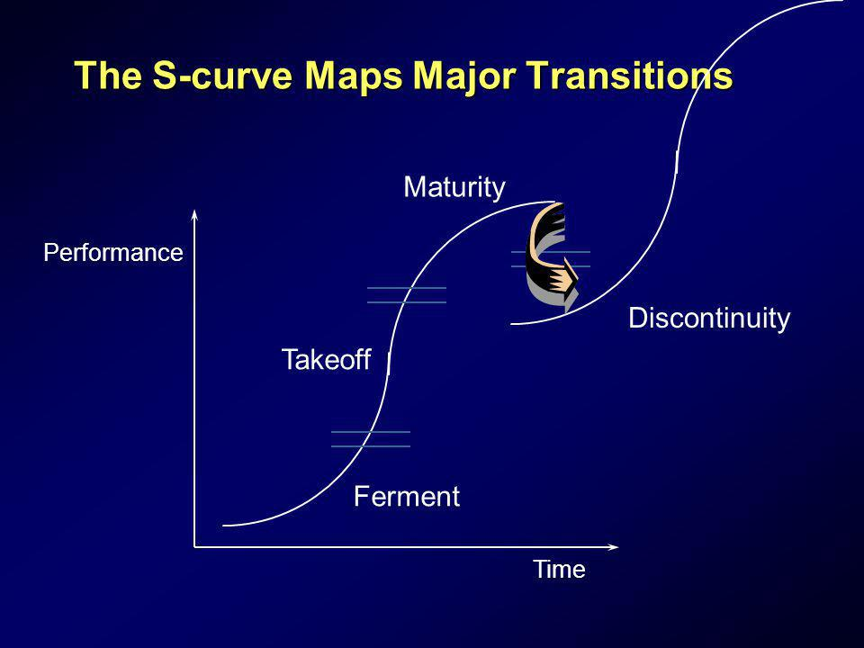 The S-curve Maps Major Transitions