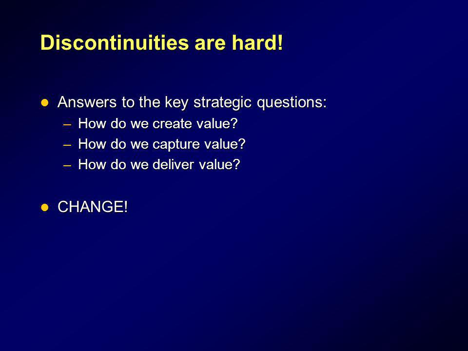 Discontinuities are hard!