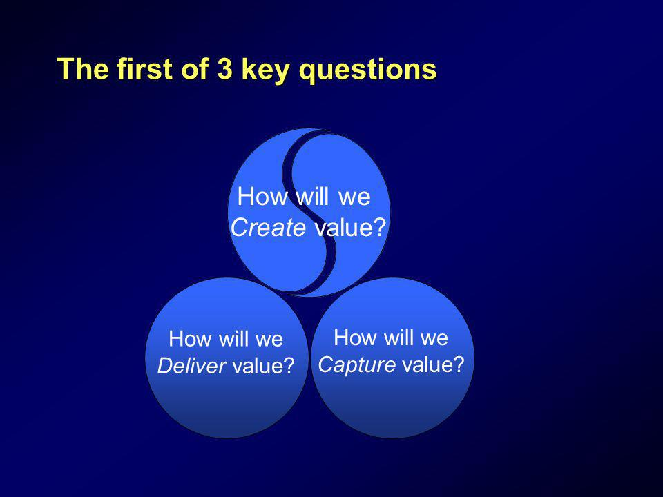 The first of 3 key questions
