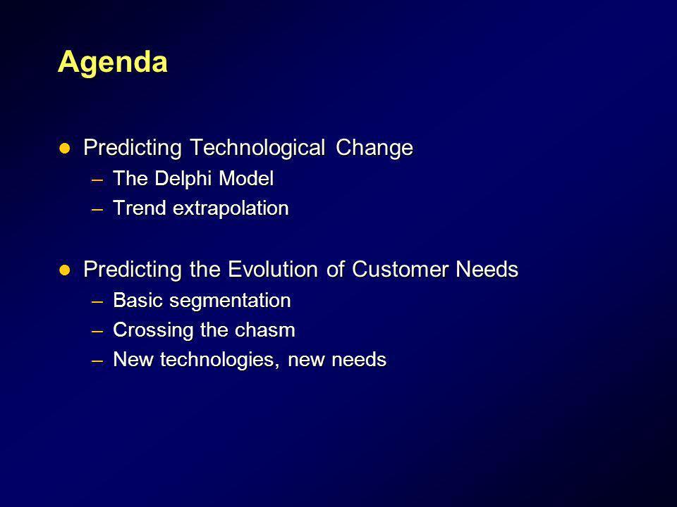 Agenda Predicting Technological Change