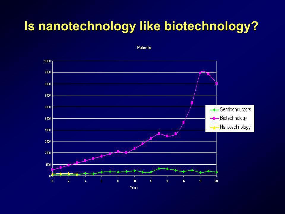 Is nanotechnology like biotechnology