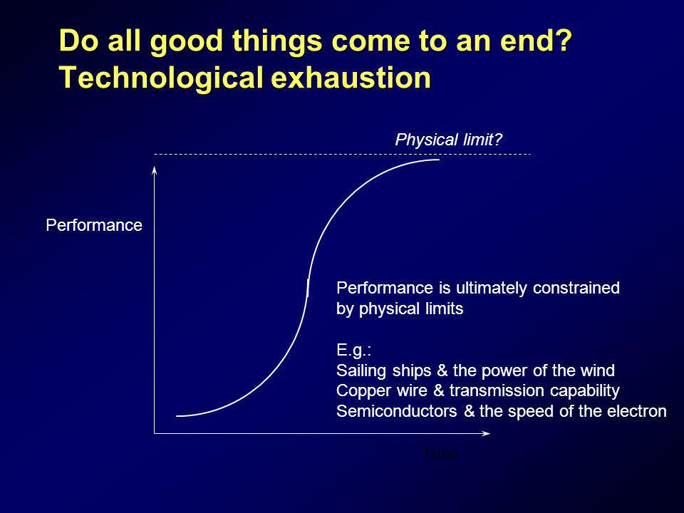 Do all good things come to an end Technological exhaustion
